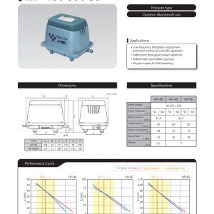 Hiblow_ - HP Data sheet 40 60 80