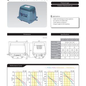 Hiblow_ - HP Data sheet 100 120 150 200